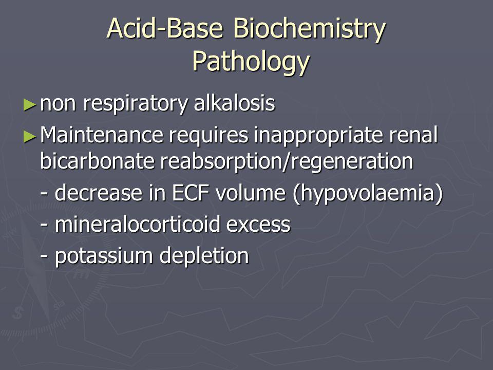 Acid-Base Biochemistry Pathology