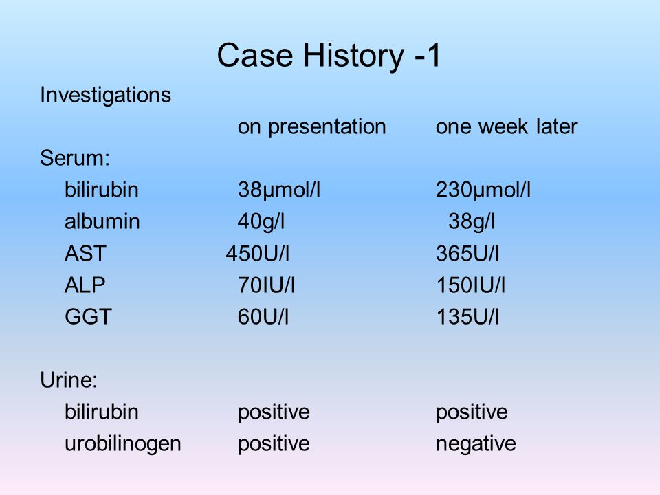 Case History -1 Investigations Serum: bilirubin 38µmol/l 230µmol/l