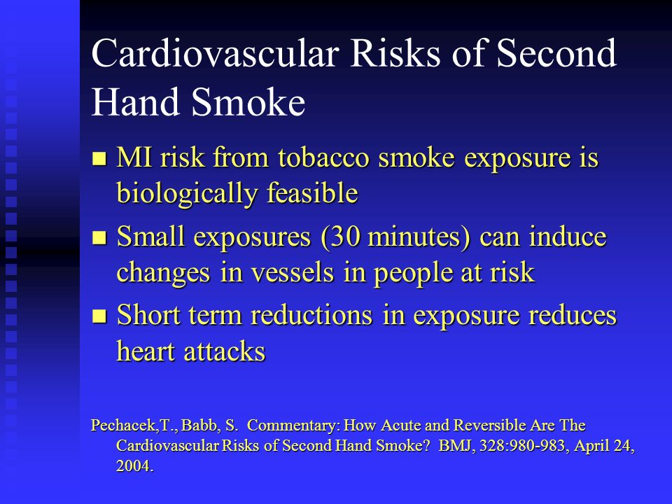 Cardiovascular Risks of Second Hand Smoke