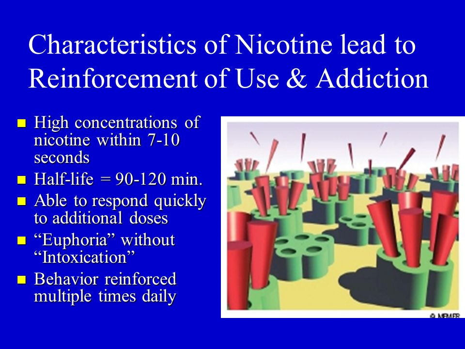 Characteristics of Nicotine lead to Reinforcement of Use & Addiction