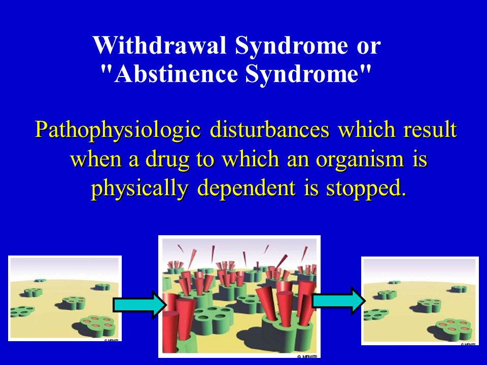 Withdrawal Syndrome or Abstinence Syndrome