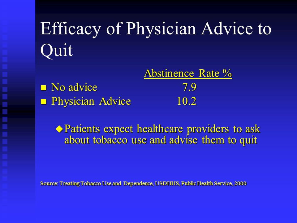 Efficacy of Physician Advice to Quit