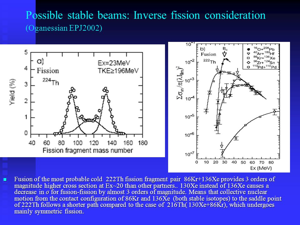 Possible stable beams: Inverse fission consideration (Oganessian EPJ2002)