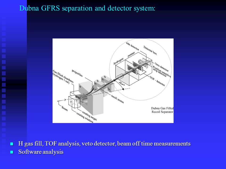 Dubna GFRS separation and detector system: