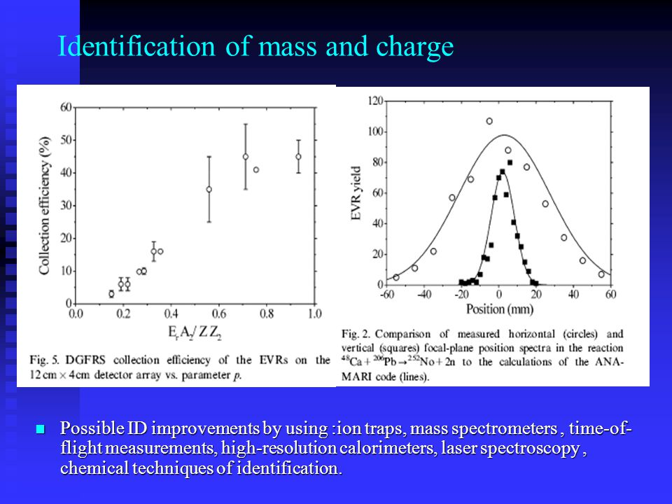 Identification of mass and charge