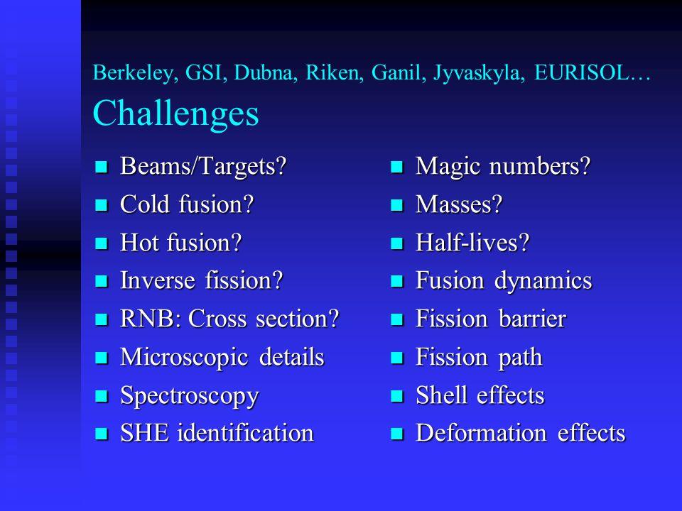 Berkeley, GSI, Dubna, Riken, Ganil, Jyvaskyla, EURISOL… Challenges