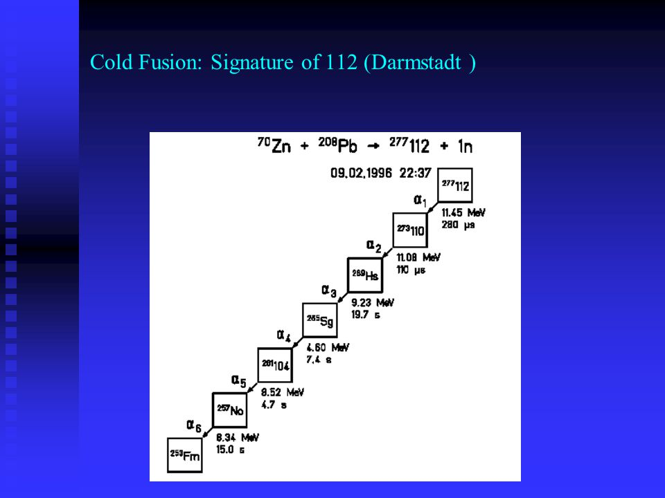 Cold Fusion: Signature of 112 (Darmstadt )