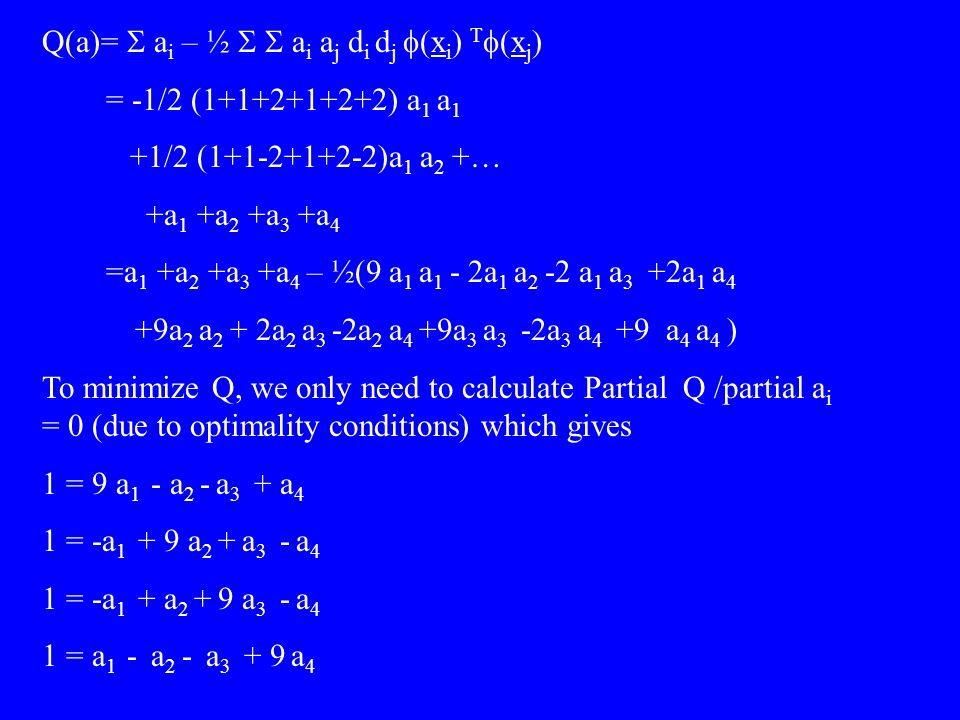 Q(a)= S ai – ½ S S ai aj di dj f(xi) Tf(xj)
