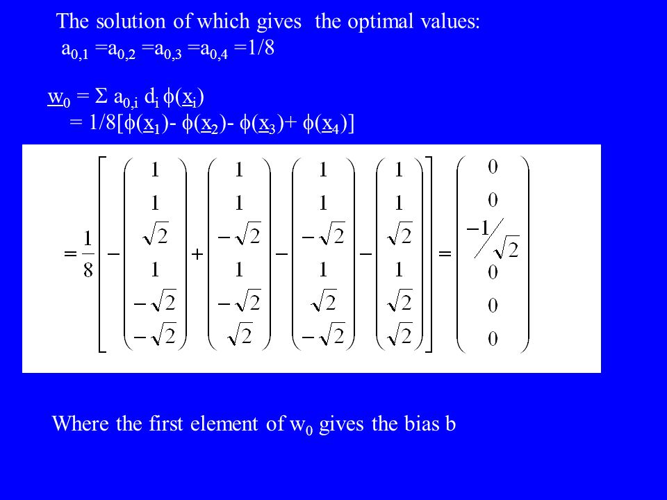 The solution of which gives the optimal values: