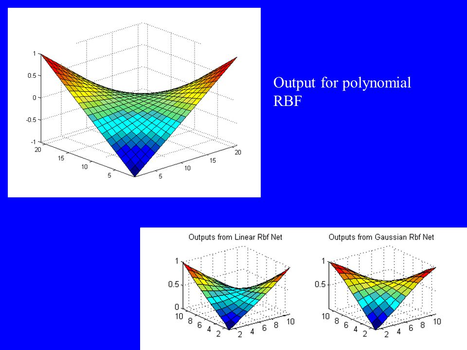 Output for polynomial RBF