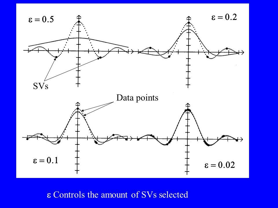 e = 0.2 e = 0.5 SVs Data points e = 0.1 e = 0.02 e Controls the amount of SVs selected