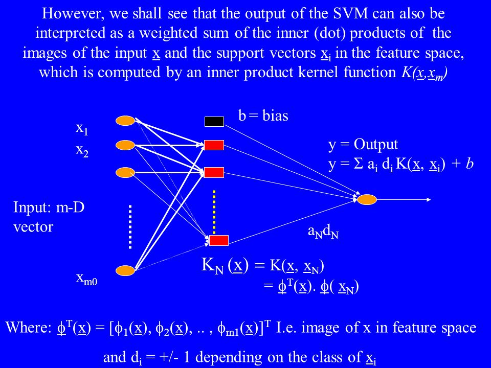 However, we shall see that the output of the SVM can also be interpreted as a weighted sum of the inner (dot) products of the images of the input x and the support vectors xi in the feature space, which is computed by an inner product kernel function K(x,xm)