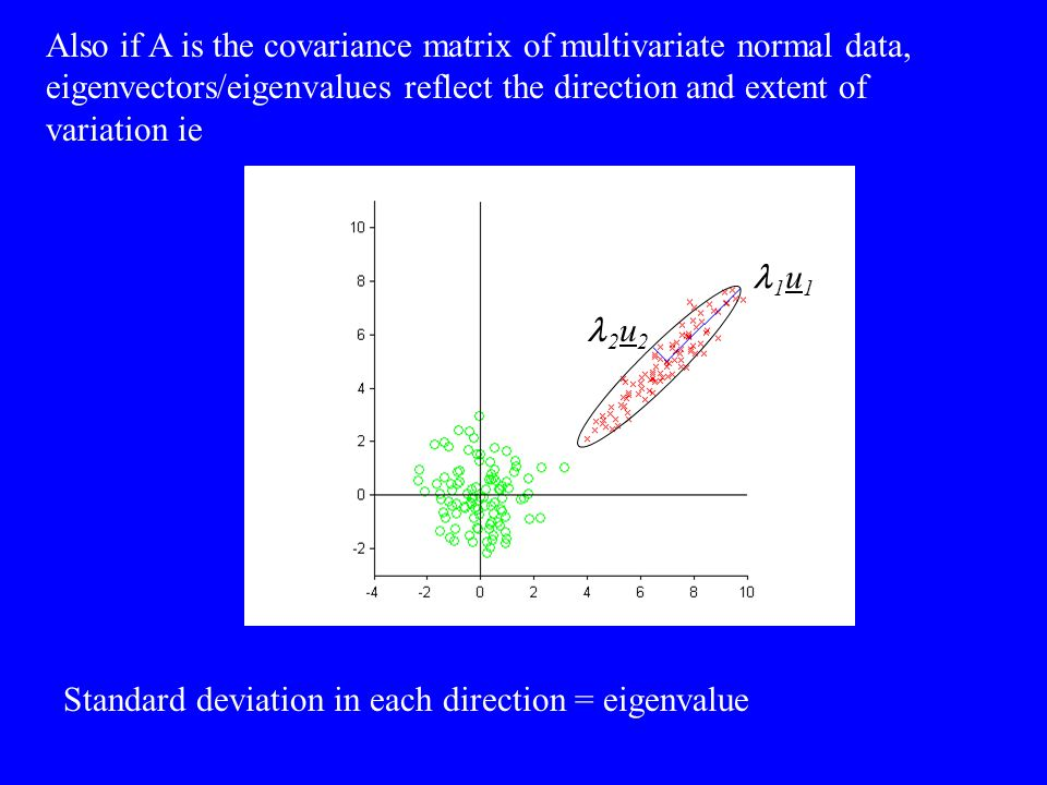 Also if A is the covariance matrix of multivariate normal data, eigenvectors/eigenvalues reflect the direction and extent of variation ie