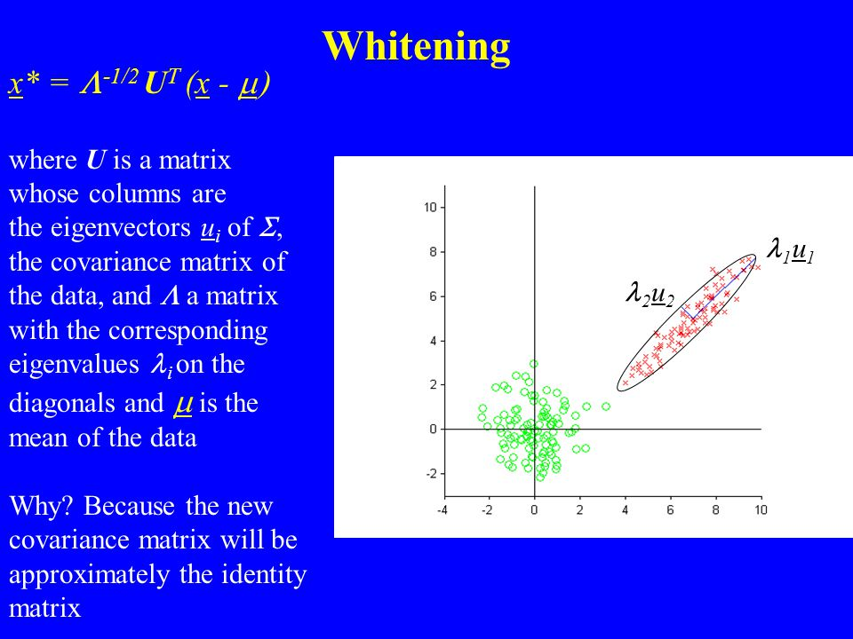 Whitening x* = L-1/2 UT (x - m) where U is a matrix whose columns are