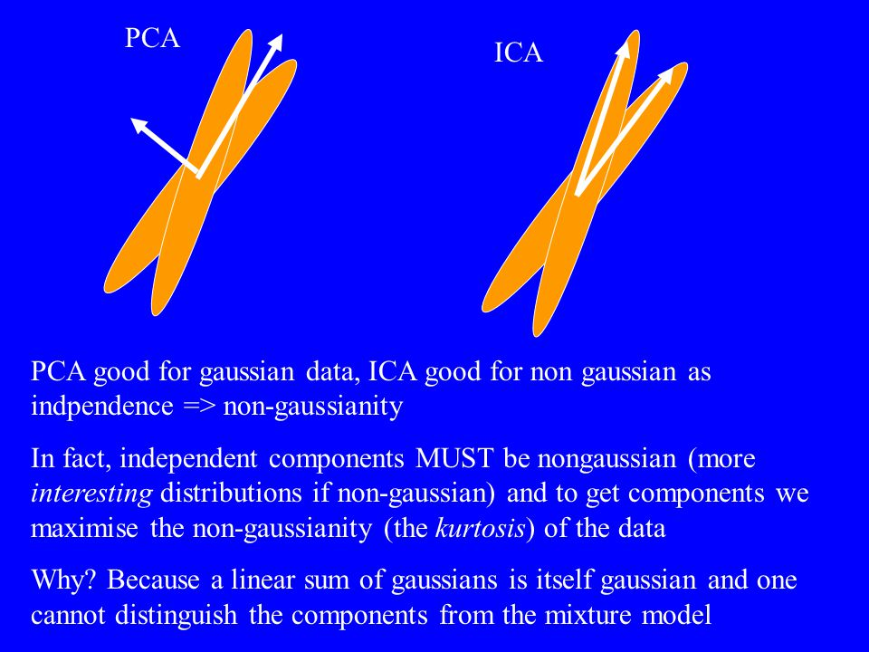 PCA ICA. PCA good for gaussian data, ICA good for non gaussian as indpendence => non-gaussianity.