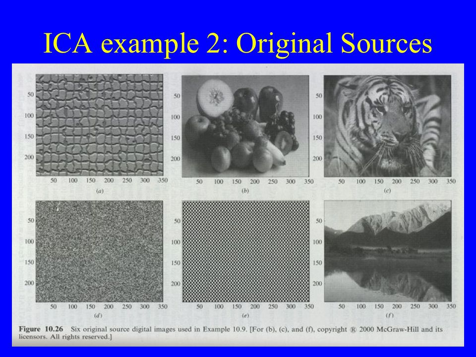 ICA example 2: Original Sources