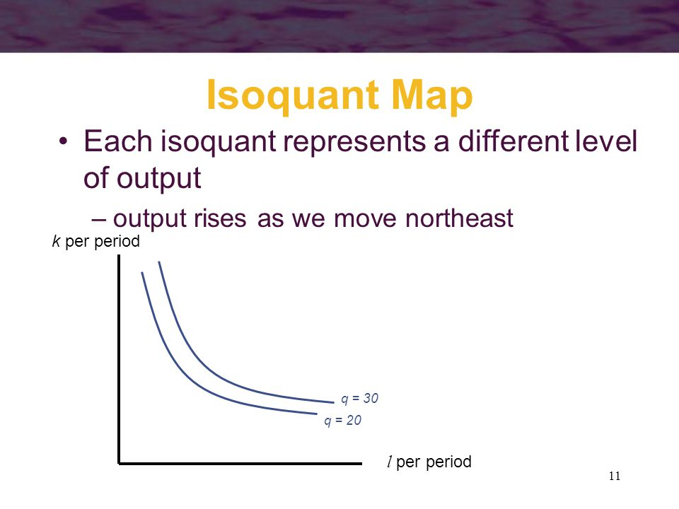 Isoquant Map Each isoquant represents a different level of output