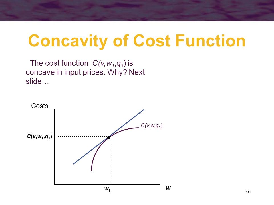 Concavity of Cost Function