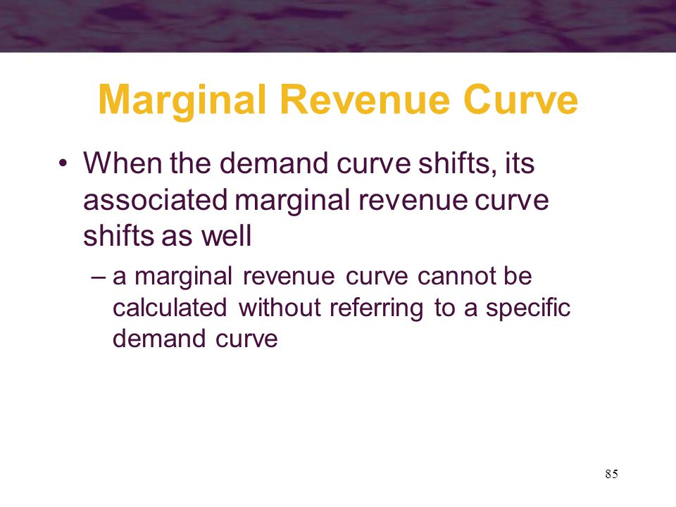 Marginal Revenue Curve