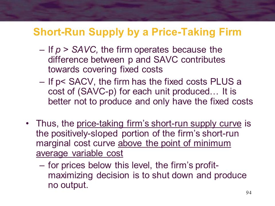 Short-Run Supply by a Price-Taking Firm