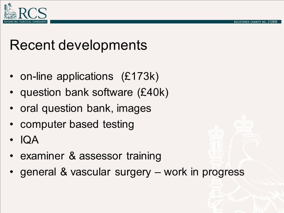 Recent developments on-line applications (£173k)
