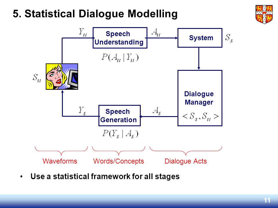 5. Statistical Dialogue Modelling