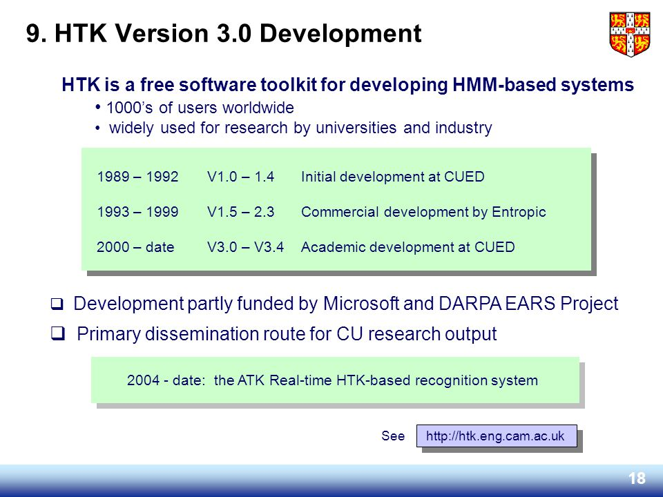 9. HTK Version 3.0 Development
