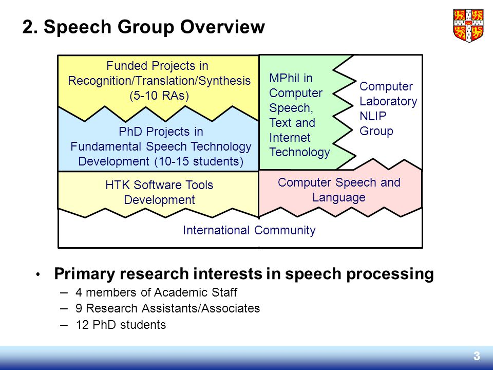 2. Speech Group Overview Funded Projects in Recognition/Translation/Synthesis. (5-10 RAs) MPhil in.