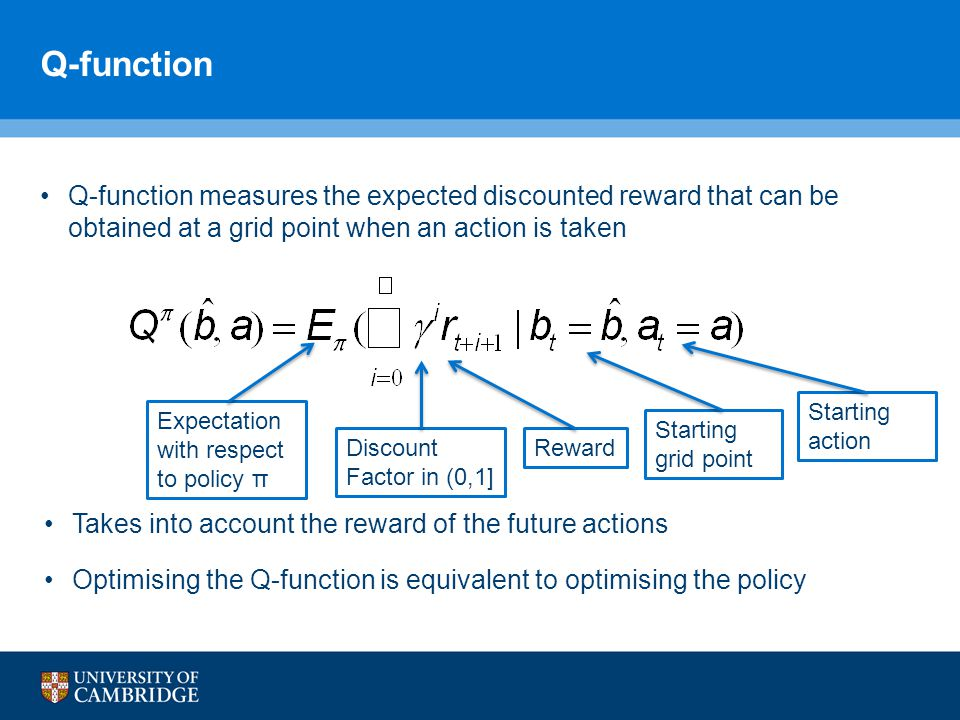 Q-function Q-function measures the expected discounted reward that can be obtained at a grid point when an action is taken.