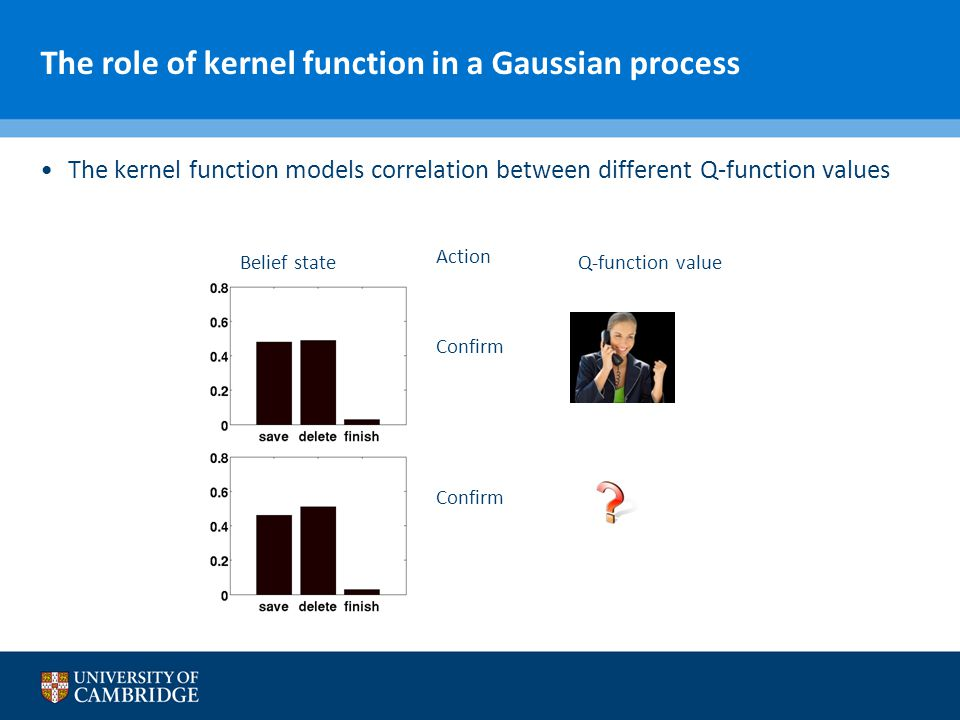 The role of kernel function in a Gaussian process