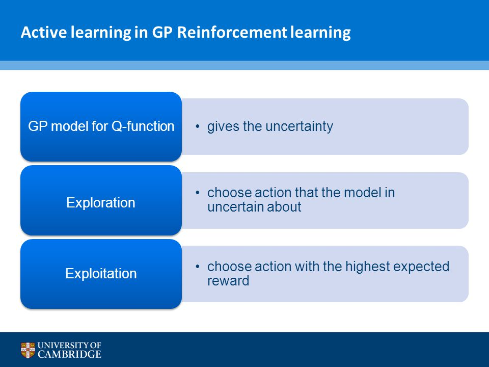 Active learning in GP Reinforcement learning