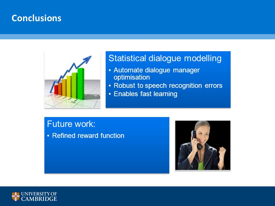 Conclusions Statistical dialogue modelling Future work: