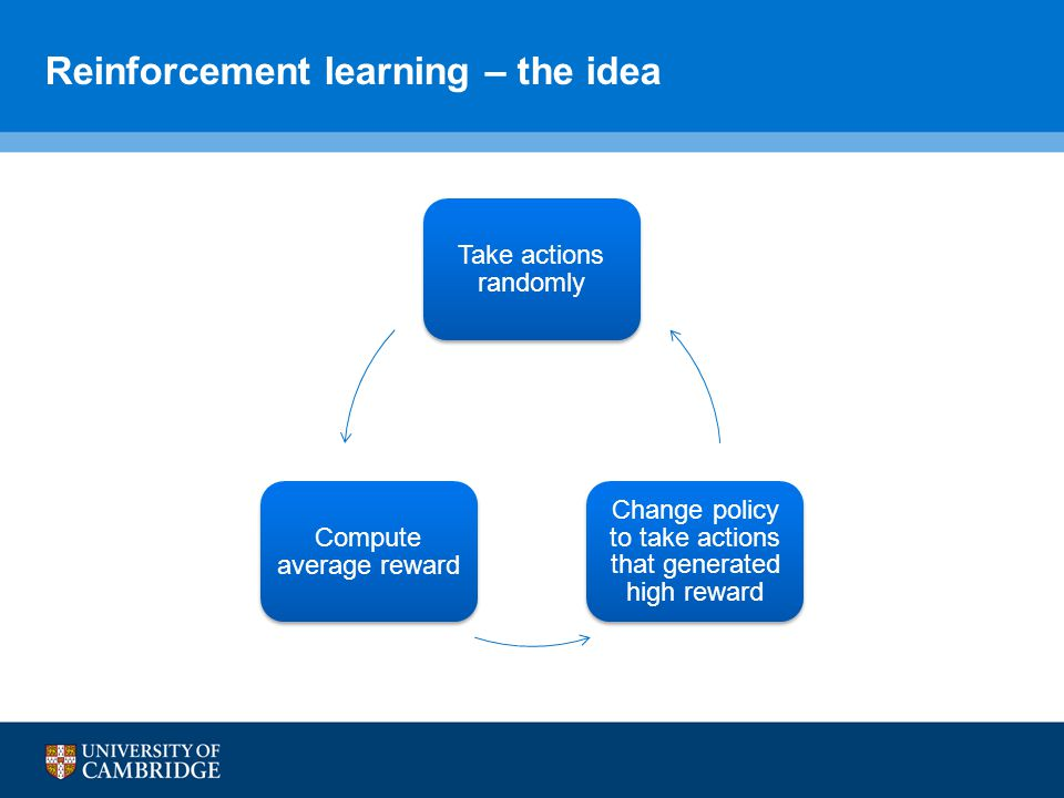 Reinforcement learning – the idea