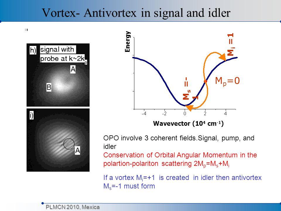 Vortex- Antivortex in signal and idler