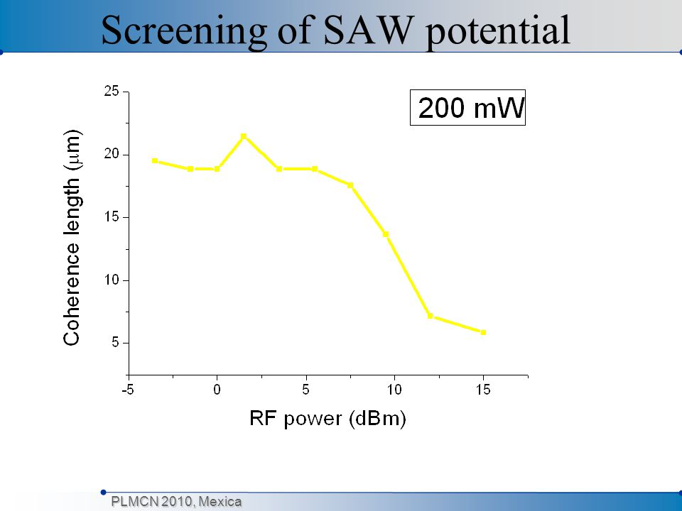 Screening of SAW potential