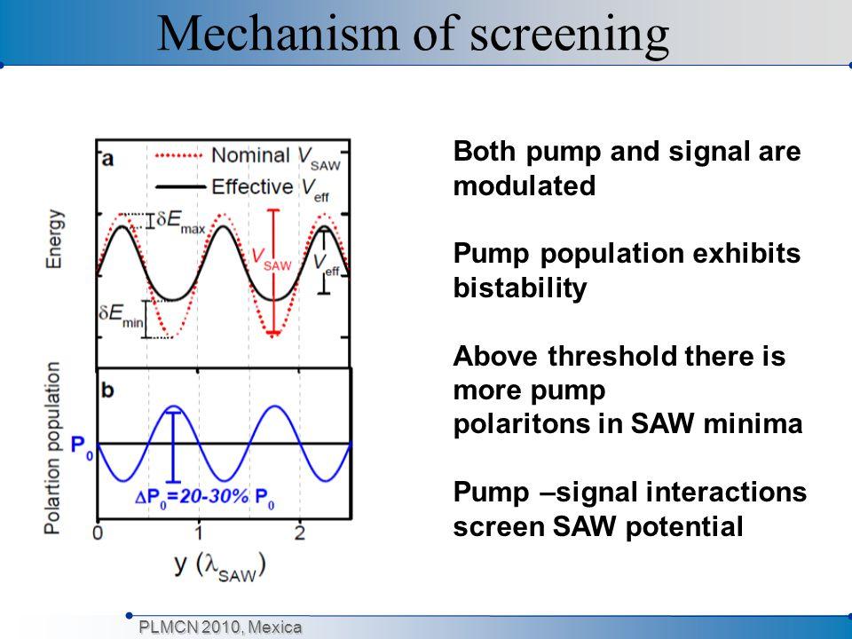 Mechanism of screening