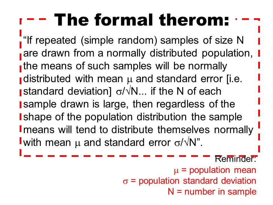 The formal therom: