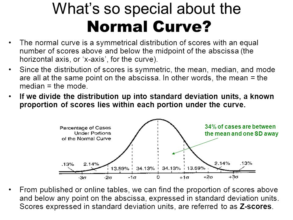 What's so special about the Normal Curve