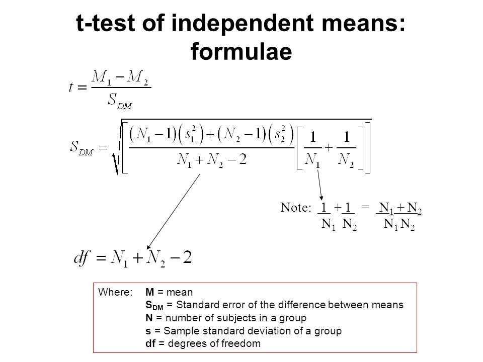 t-test of independent means: formulae