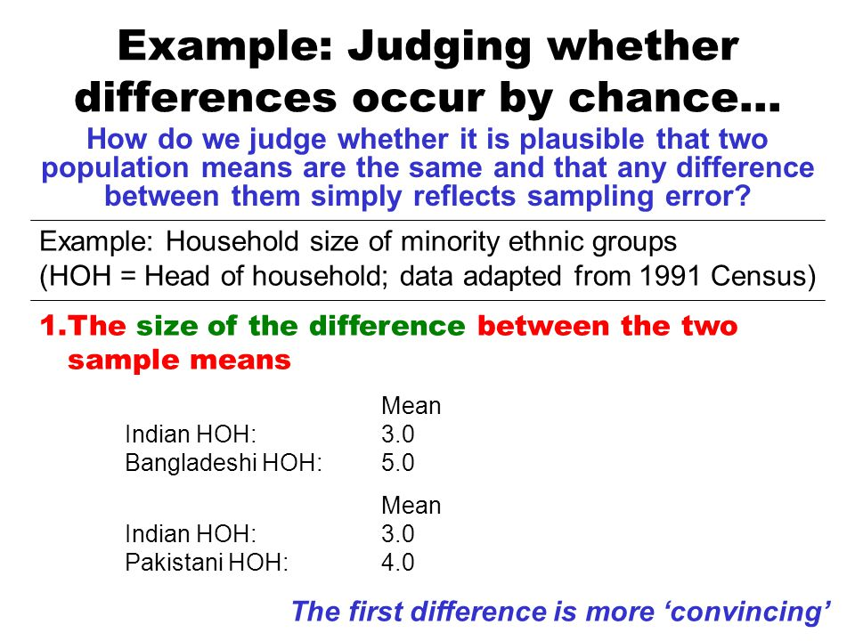 Example: Judging whether differences occur by chance…