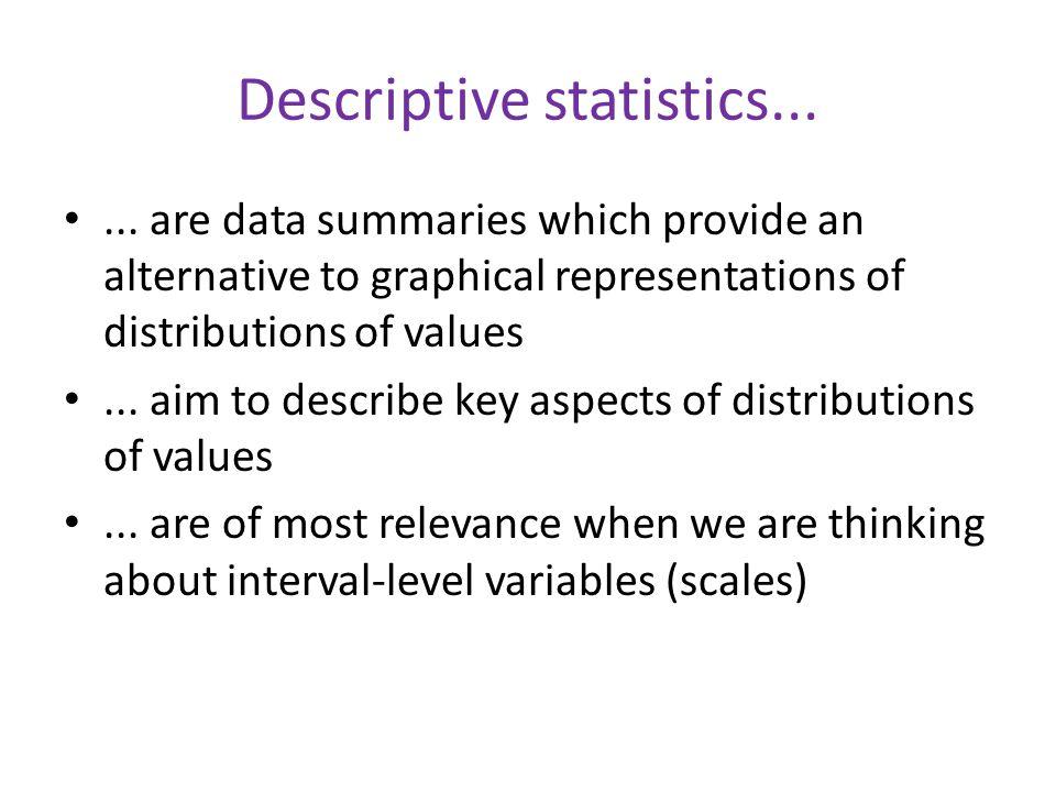 Descriptive statistics...
