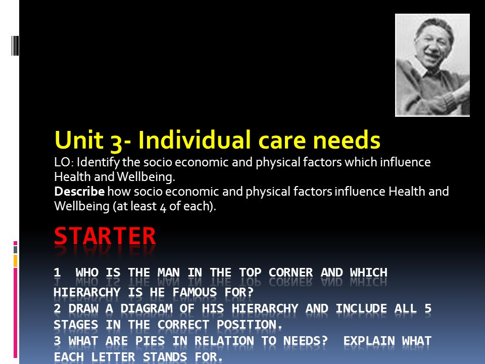 Unit 3- Individual care needs