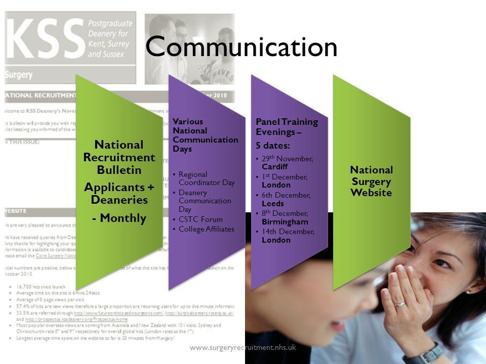 Communication National Recruitment Bulletin Applicants + Deaneries