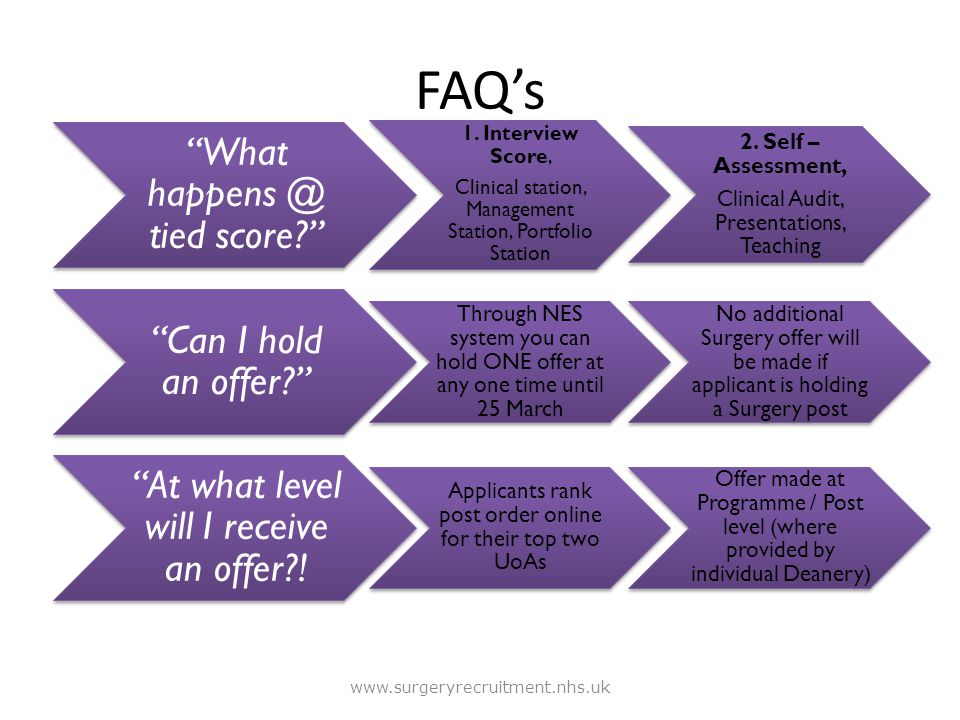 FAQ's What happens @ tied score Can I hold an offer