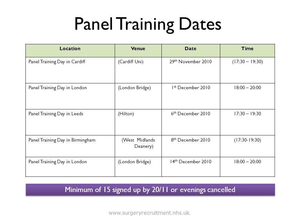 Panel Training Dates Location. Venue. Date. Time. Panel Training Day in Cardiff. (Cardiff Uni)