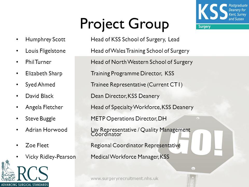 Project Group Humphrey Scott Head of KSS School of Surgery, Lead