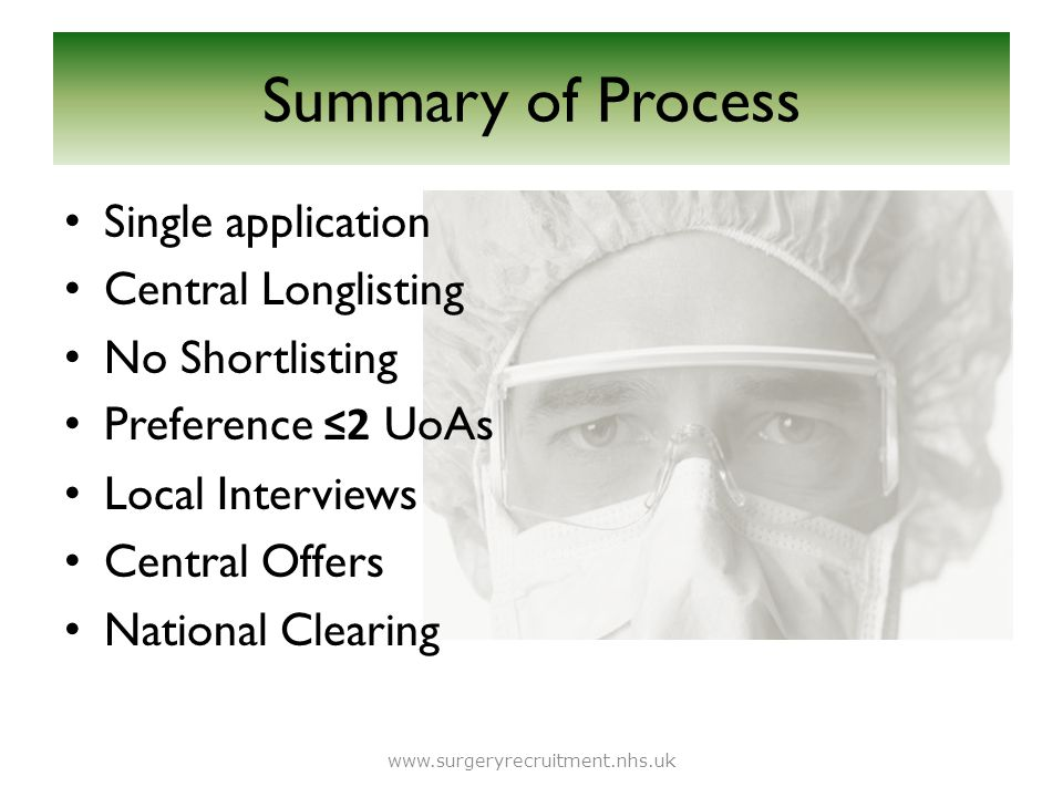 Summary of Process Single application Central Longlisting