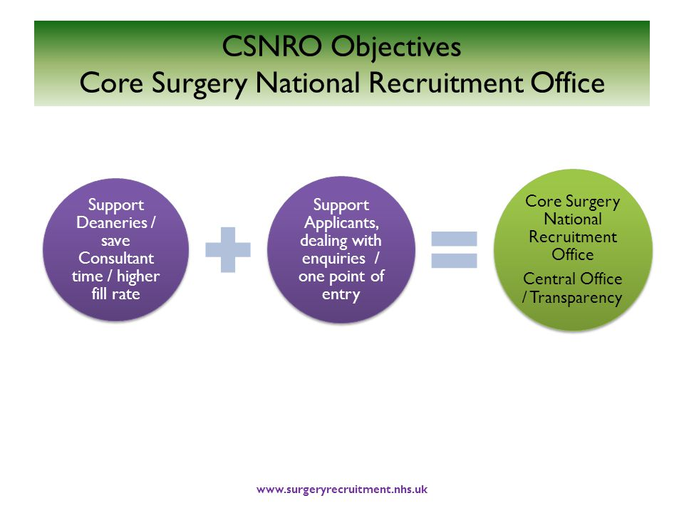 CSNRO Objectives Core Surgery National Recruitment Office