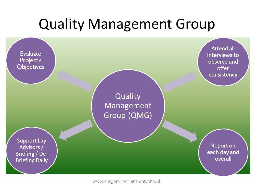 Quality Management Group