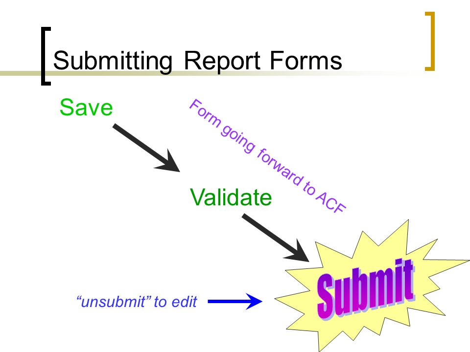 Submitting Report Forms